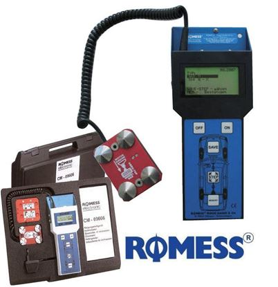 Picture of ROMESS Electronic Inclinometer